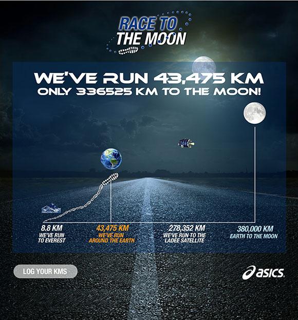 Race to the Moon Scoreborad